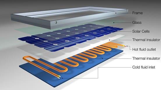couches-panneau-photovoltaique