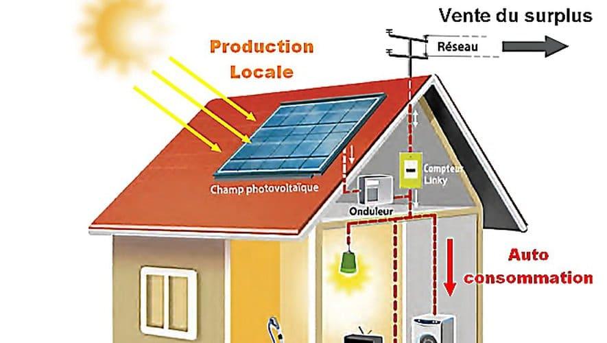 production-solaire-auto-consommation